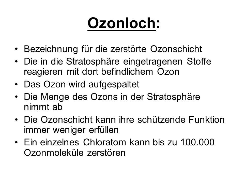 Ozonloch: Bezeichnung für die zerstörte Ozonschicht