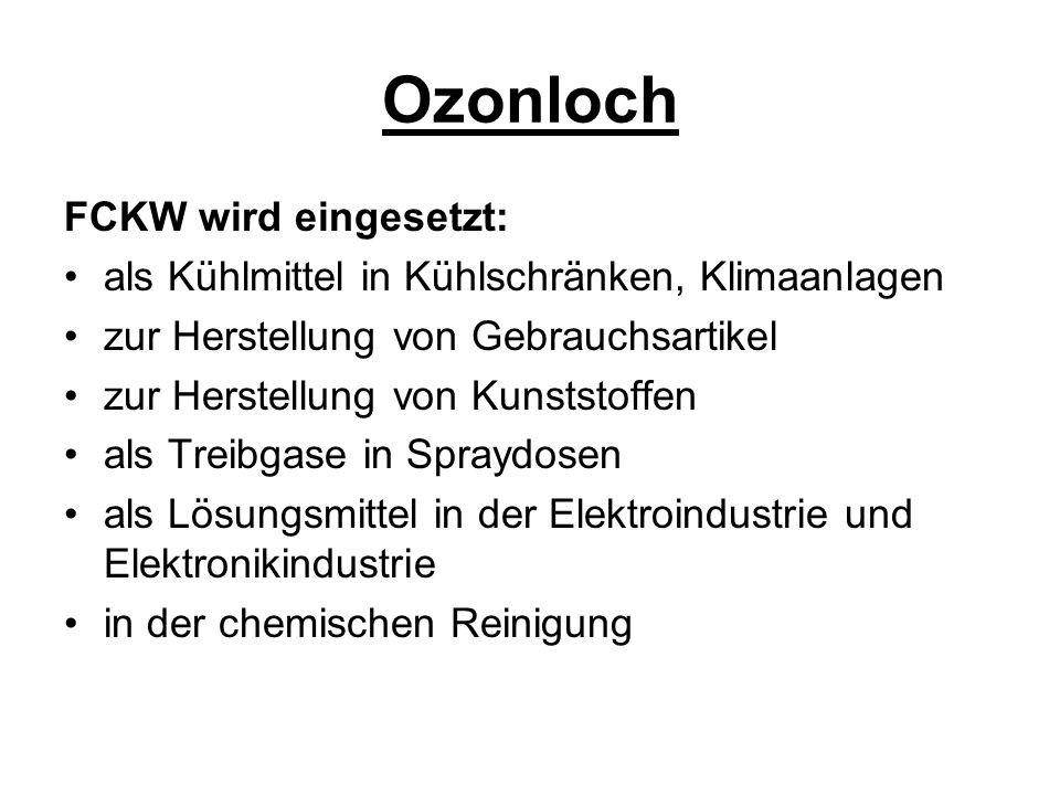 Ozonloch FCKW wird eingesetzt:
