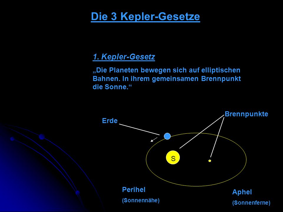 Die 3 Kepler-Gesetze 1. Kepler-Gesetz