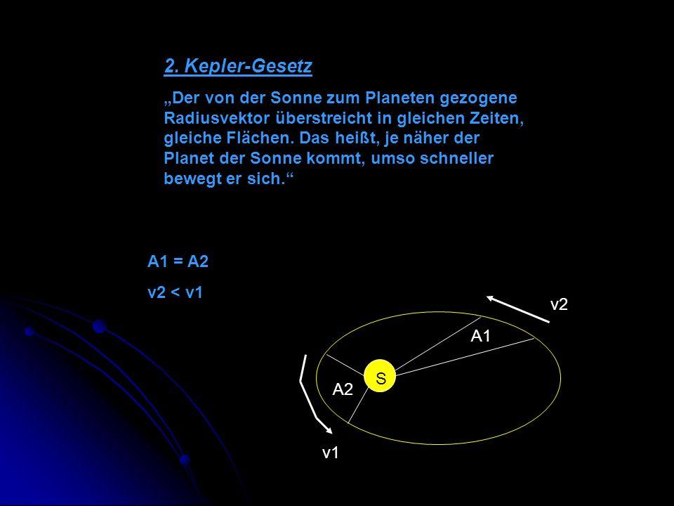 2. Kepler-Gesetz