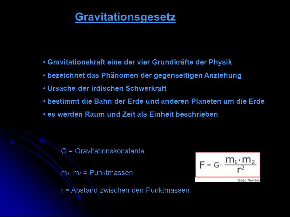 Gravitationsgesetz Gravitationskraft eine der vier Grundkräfte der Physik. bezeichnet das Phänomen der gegenseitigen Anziehung.