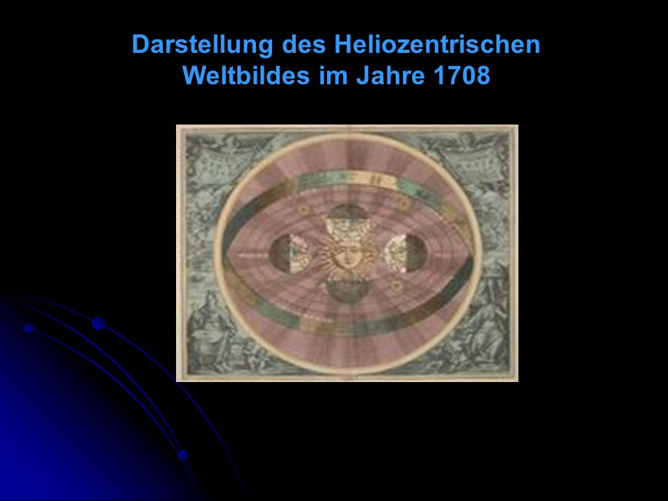 Darstellung des Heliozentrischen Weltbildes im Jahre 1708