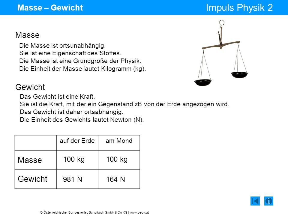Masse – Gewicht Masse Gewicht 100 kg 100 kg 981 N 164 N