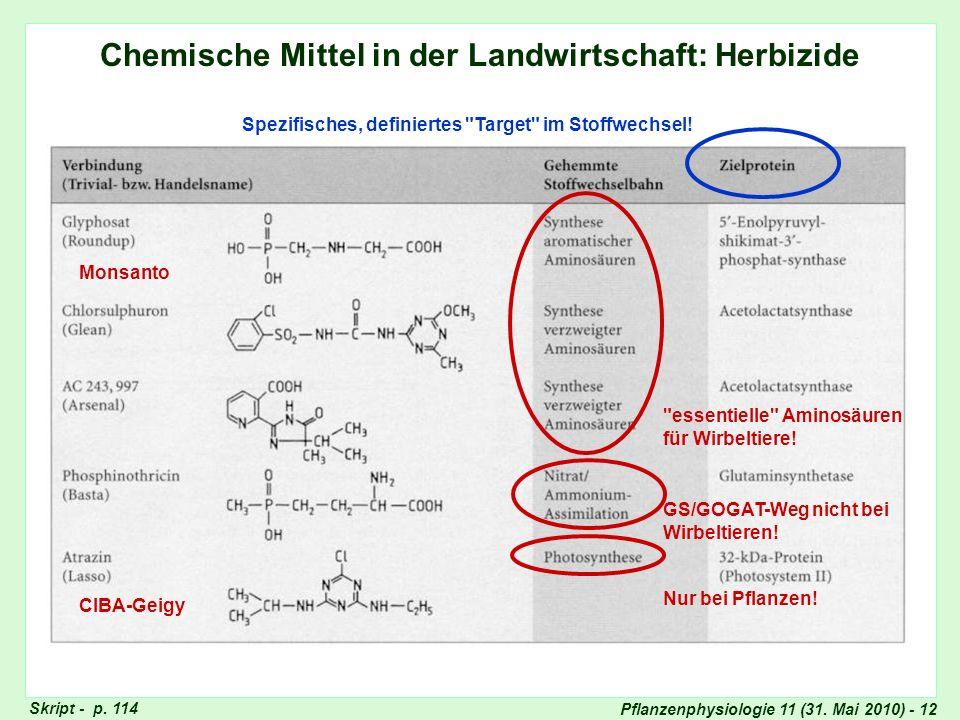 Chemische Mittel in der Landwirtschaft: Herbizide