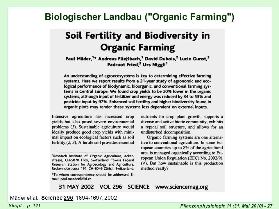 Biologischer Landbau ( Organic Farming )