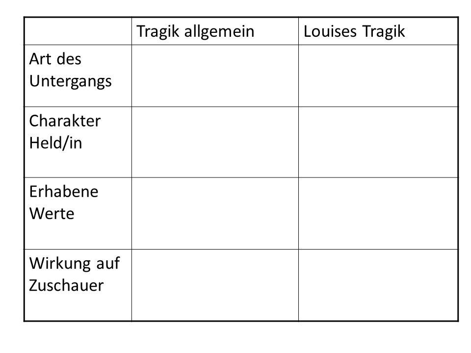 Tragik allgemein Louises Tragik. Art des Untergangs.