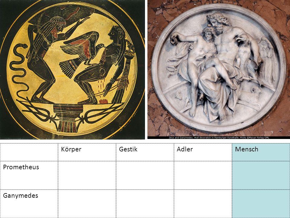 Körper Gestik Adler Mensch Prometheus Ganymedes