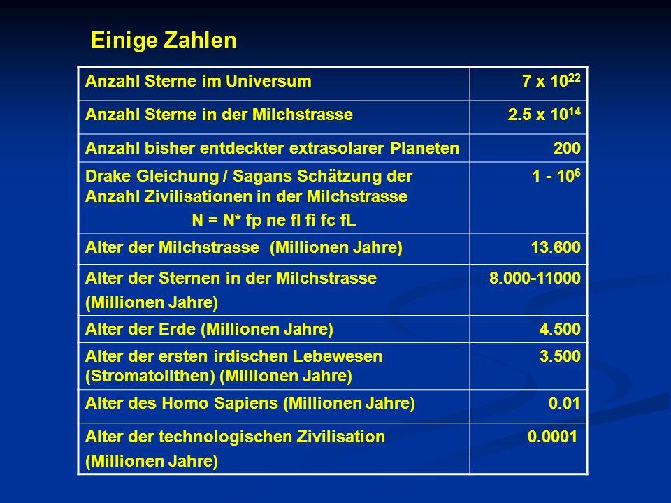 Einige Zahlen Anzahl Sterne im Universum 7 x 1022