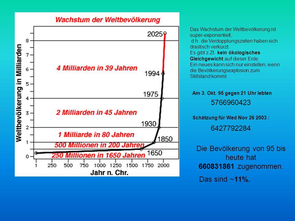 Die Bevölkerung von 95 bis heute hat 660831861 zugenommen.