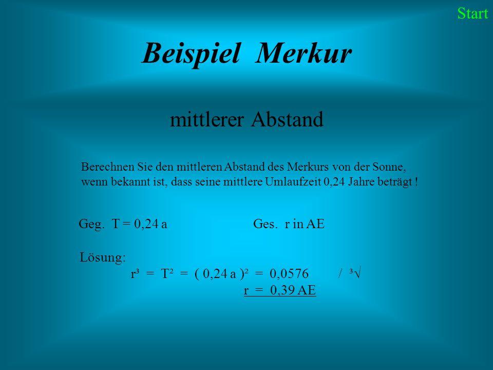 Beispiel Merkur mittlerer Abstand Start Geg. T = 0,24 a Ges. r in AE