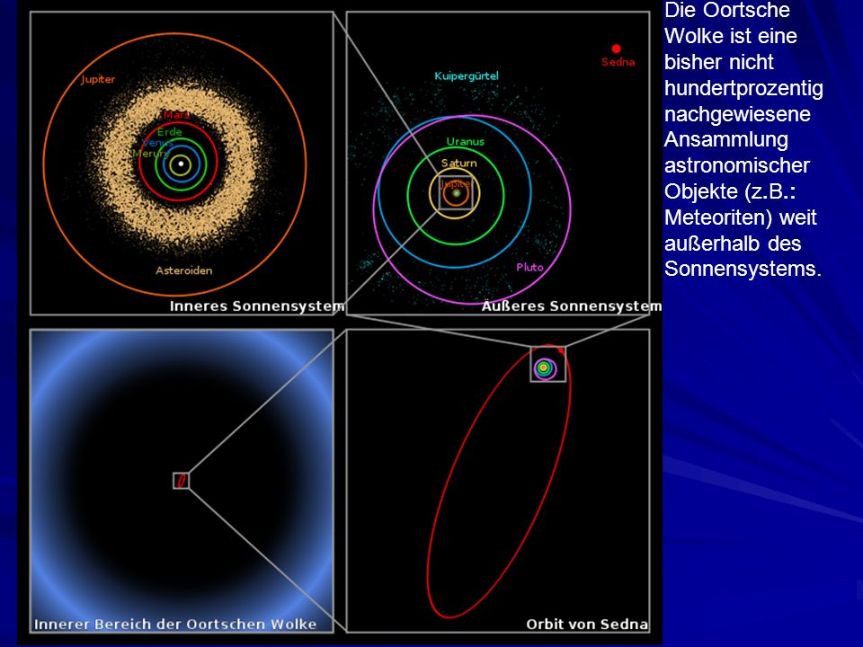 Die Oortsche