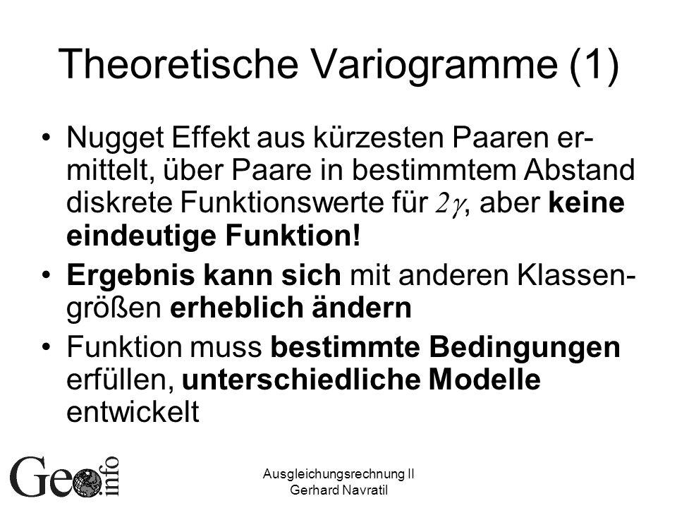 Theoretische Variogramme (1)