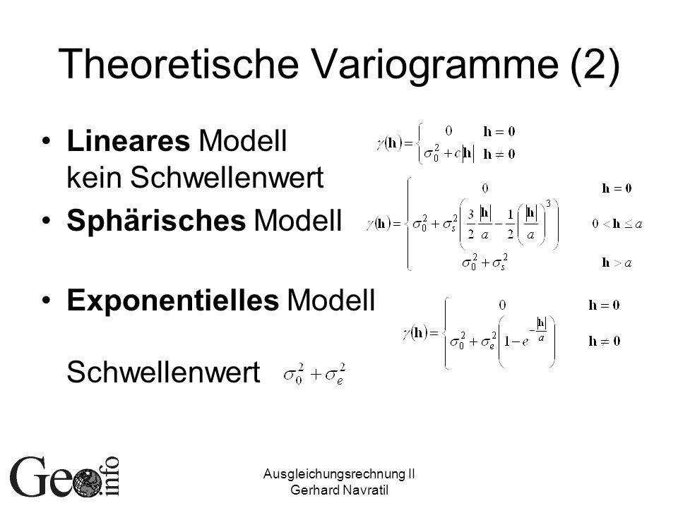 Theoretische Variogramme (2)