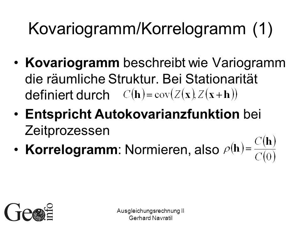 Kovariogramm/Korrelogramm (1)