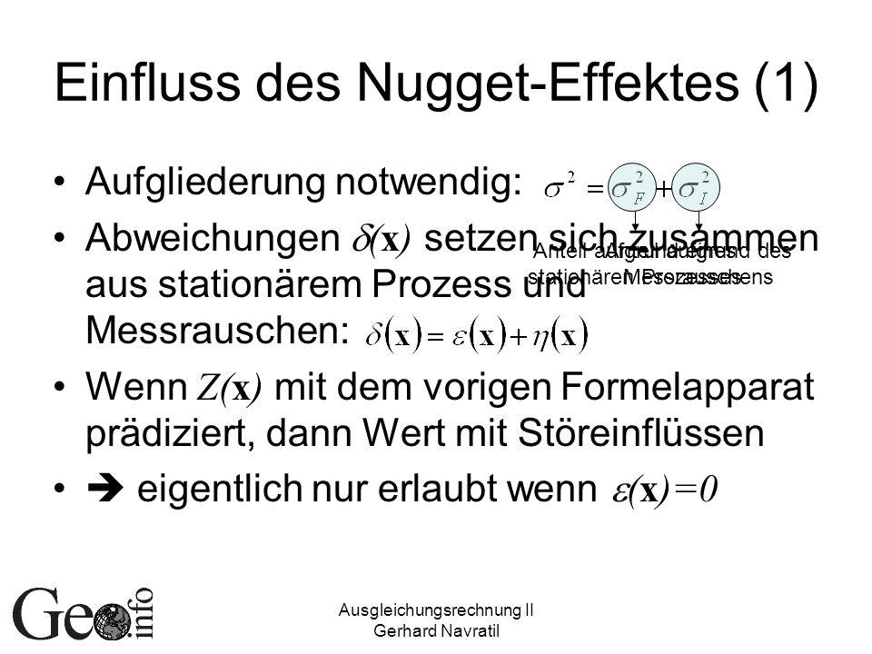 Einfluss des Nugget-Effektes (1)