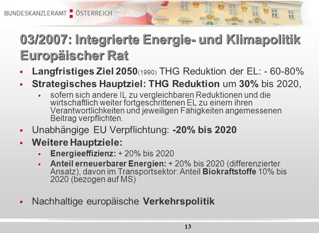 03/2007: Integrierte Energie- und Klimapolitik Europäischer Rat