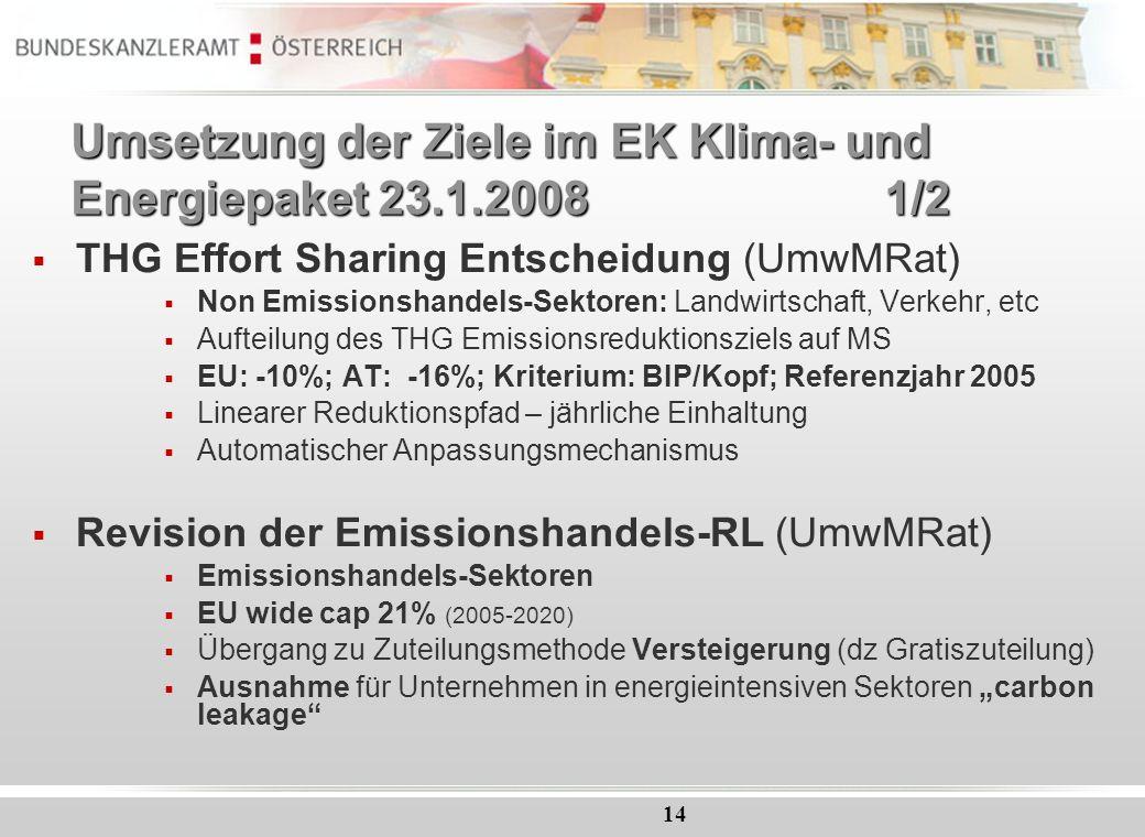 Umsetzung der Ziele im EK Klima- und Energiepaket 23.1.2008 1/2