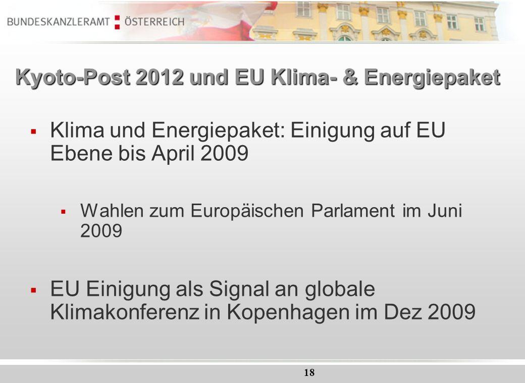 Kyoto-Post 2012 und EU Klima- & Energiepaket