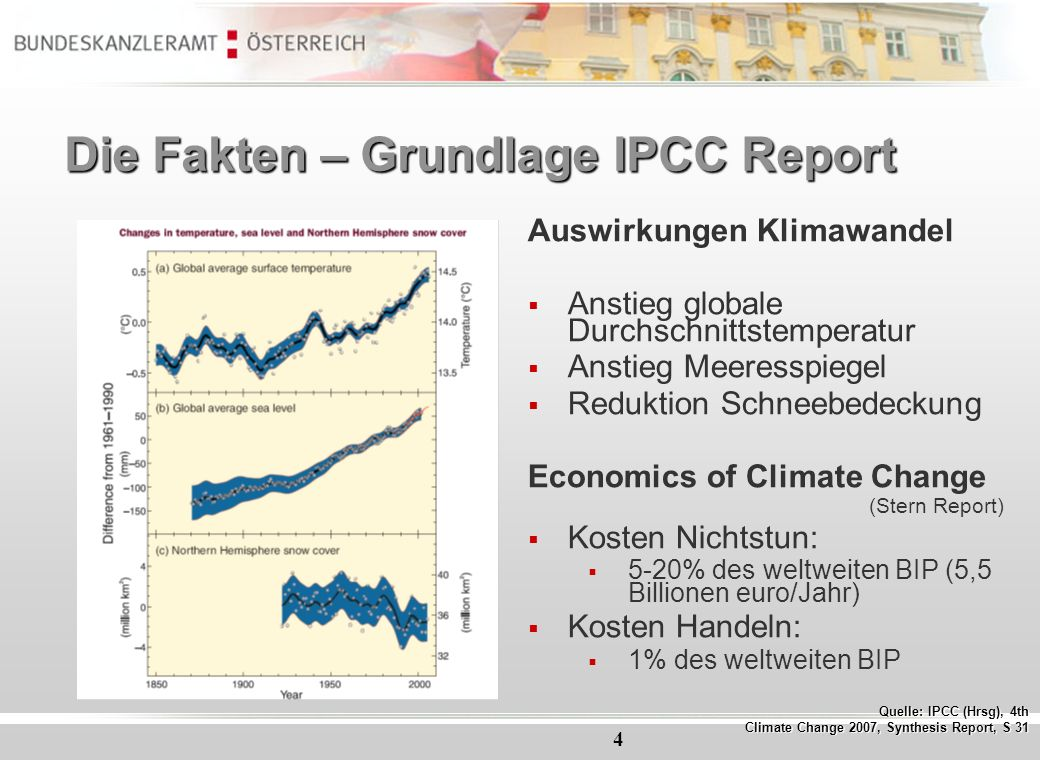 Die Fakten – Grundlage IPCC Report