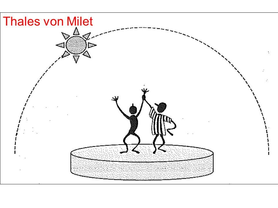 Thales von Milet Thales von Milet