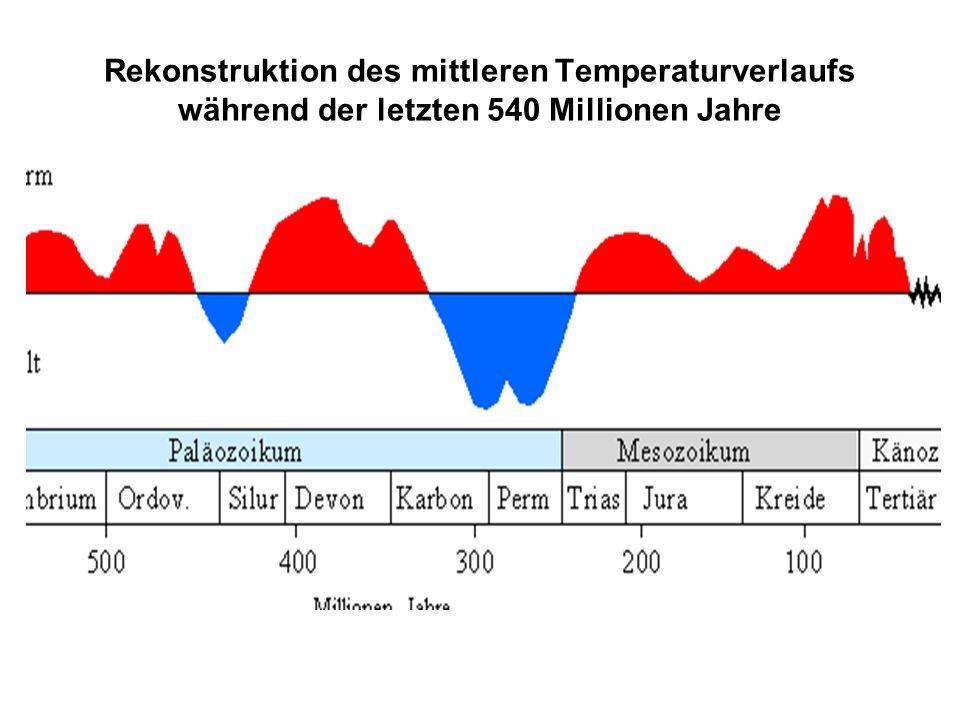 Rekonstruktion des mittleren Temperaturverlaufs während der letzten 540 Millionen Jahre