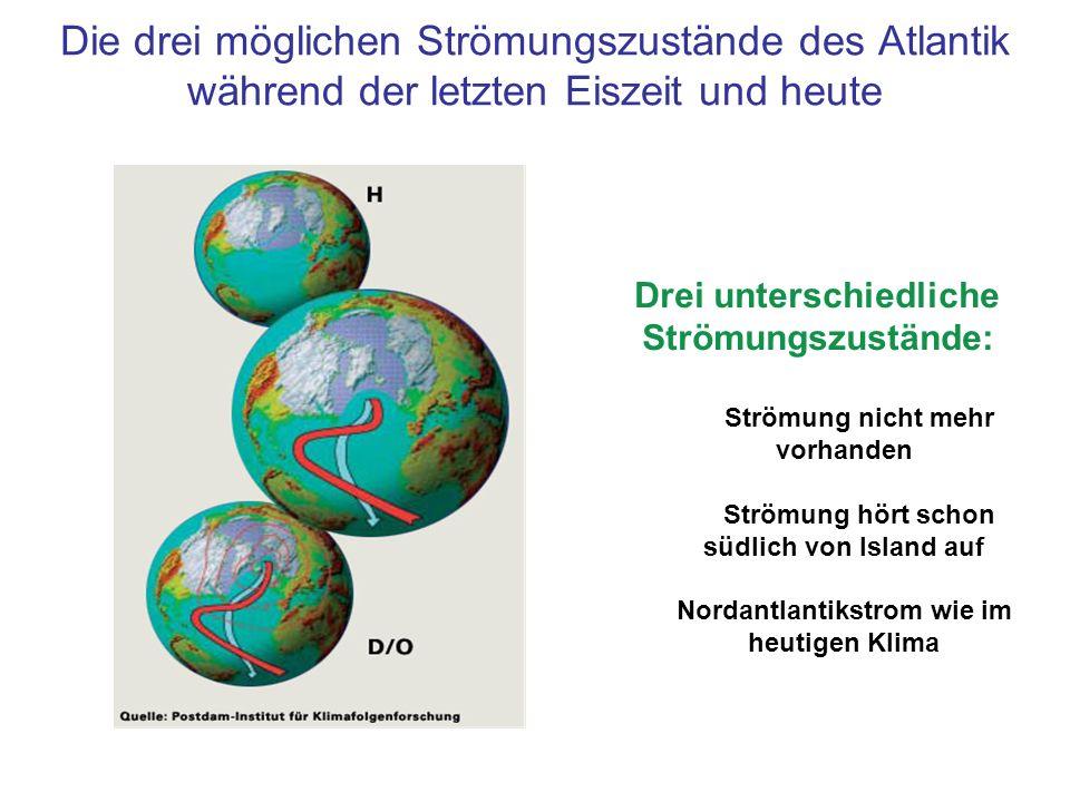 Die drei möglichen Strömungszustände des Atlantik während der letzten Eiszeit und heute
