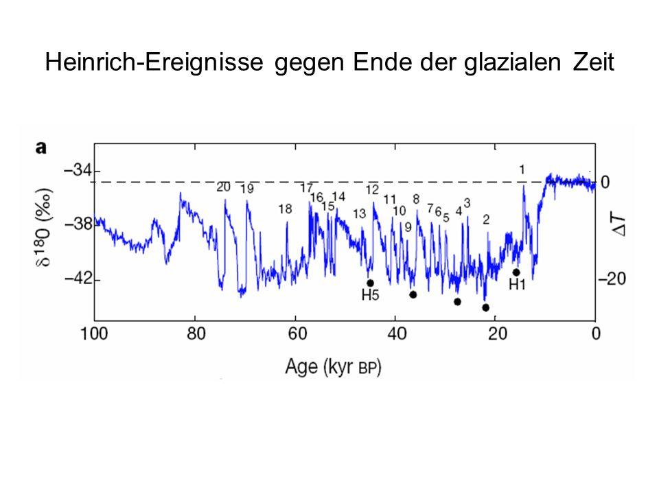 Heinrich-Ereignisse gegen Ende der glazialen Zeit