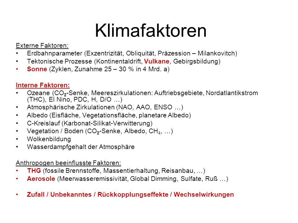 Klimafaktoren Externe Faktoren: