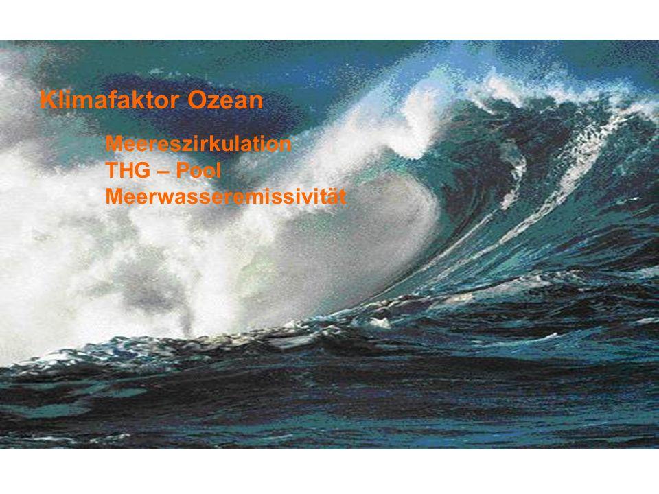 Klimafaktor Ozean Meereszirkulation THG – Pool Meerwasseremissivität