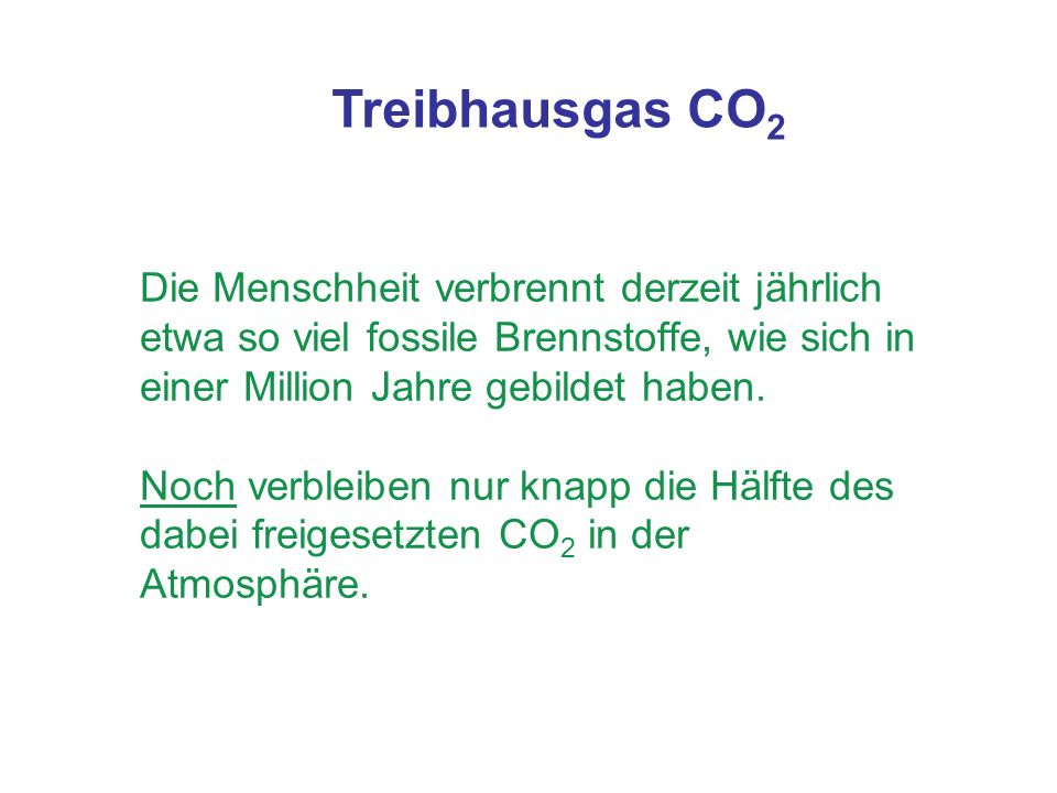 Treibhausgas CO2