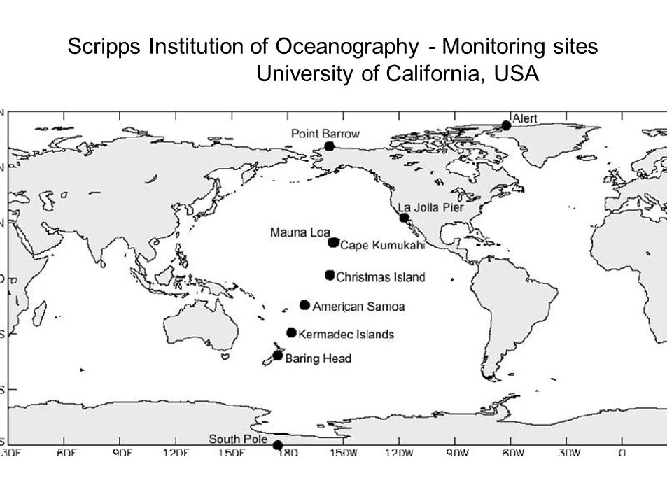Scripps Institution of Oceanography - Monitoring sites University of California, USA