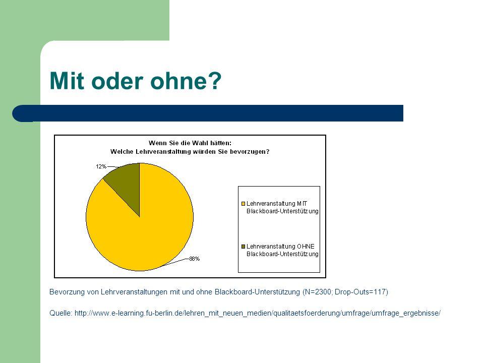Mit oder ohne Bevorzung von Lehrveranstaltungen mit und ohne Blackboard-Unterstützung (N=2300; Drop-Outs=117)
