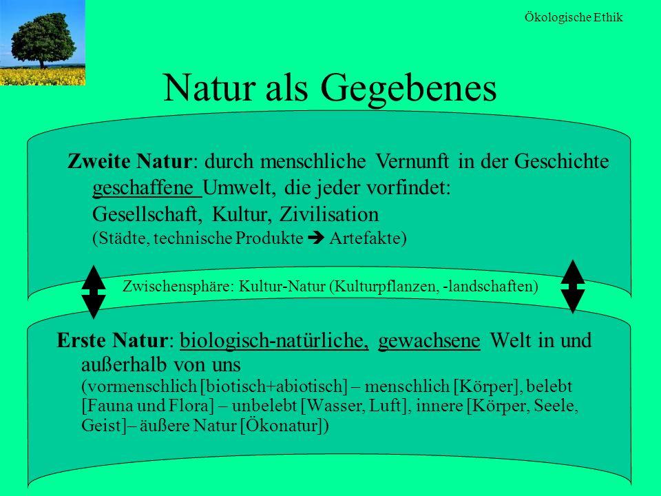 Natur als Gegebenes