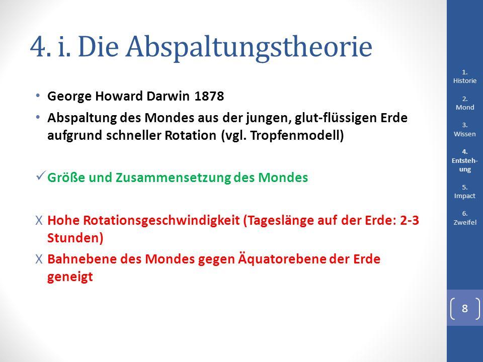4. i. Die Abspaltungstheorie