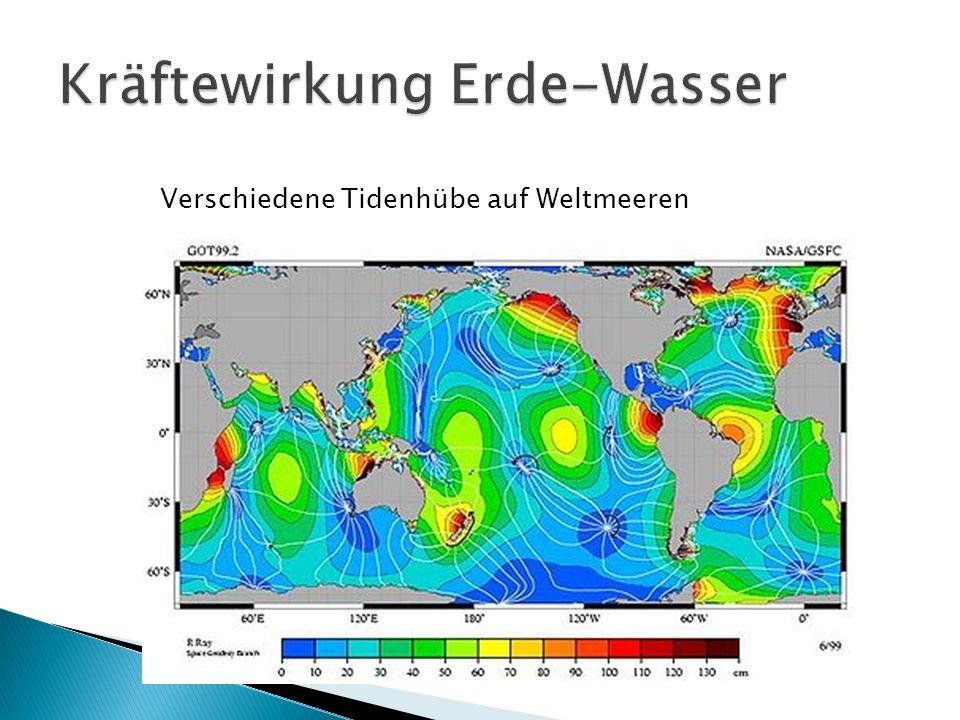 Kräftewirkung Erde-Wasser