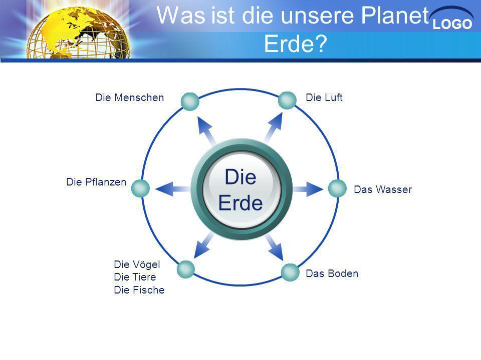 Was ist die unsere Planet Erde