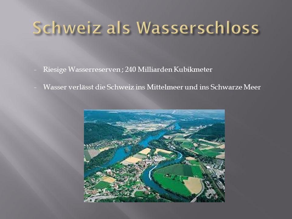 Schweiz als Wasserschloss