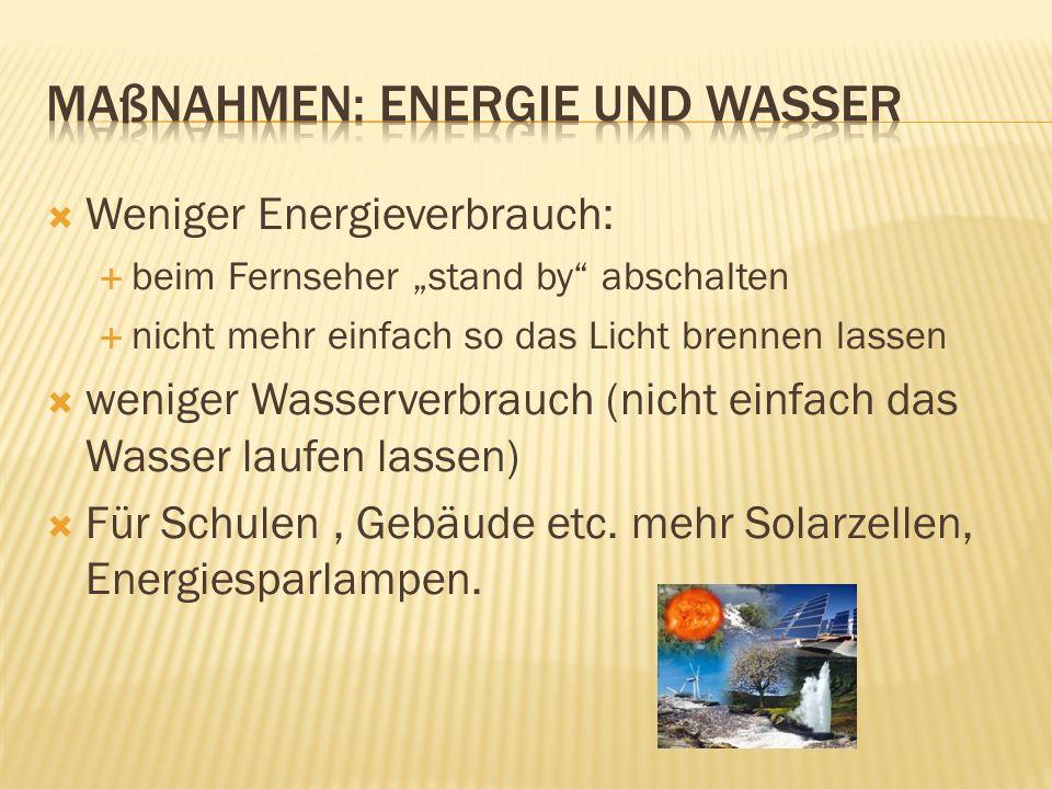 Maßnahmen: Energie und Wasser