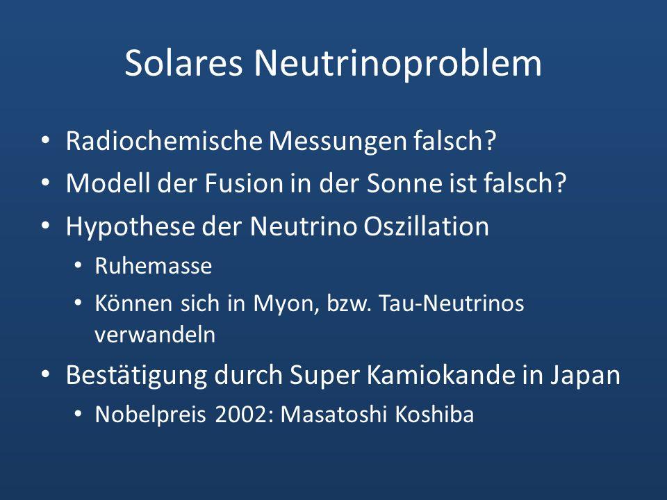 Solares Neutrinoproblem