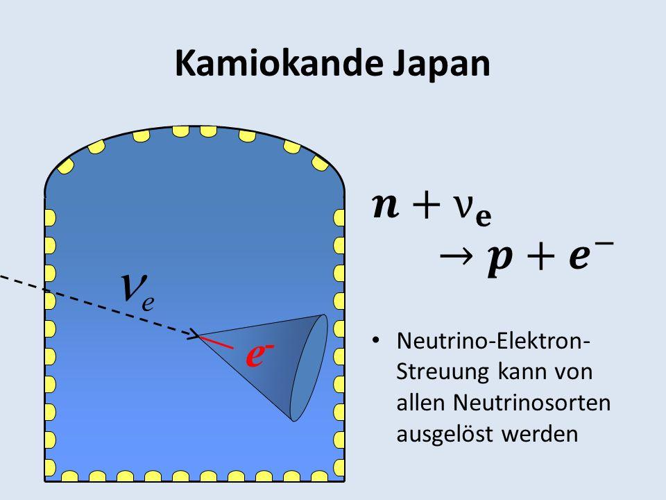 e 𝒏+ ν 𝐞 →𝒑+ 𝒆 − e- Kamiokande Japan