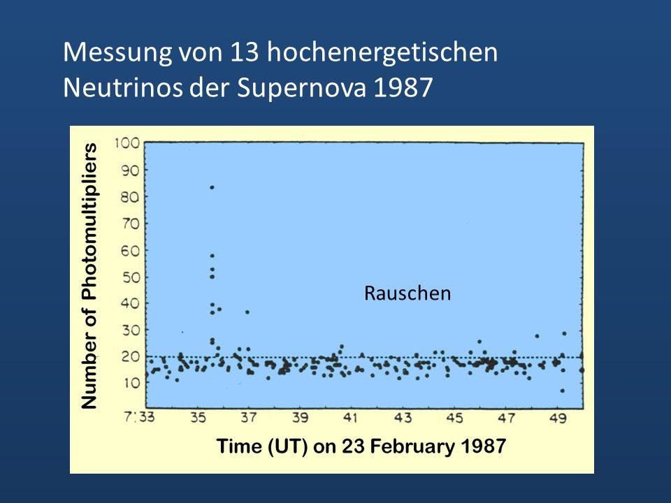 Messung von 13 hochenergetischen Neutrinos der Supernova 1987