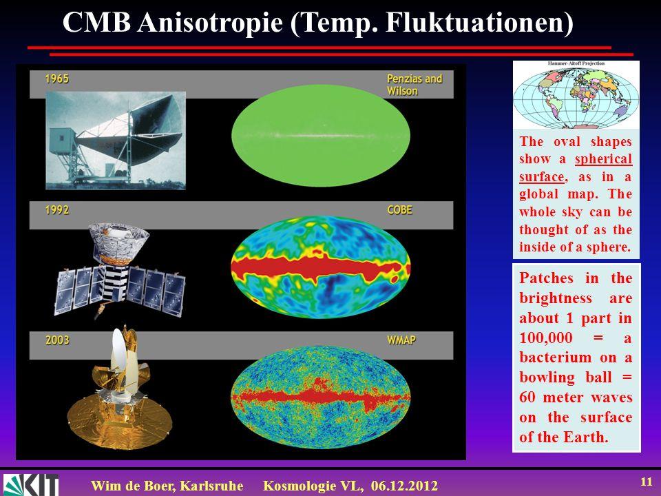 CMB Anisotropie (Temp. Fluktuationen)
