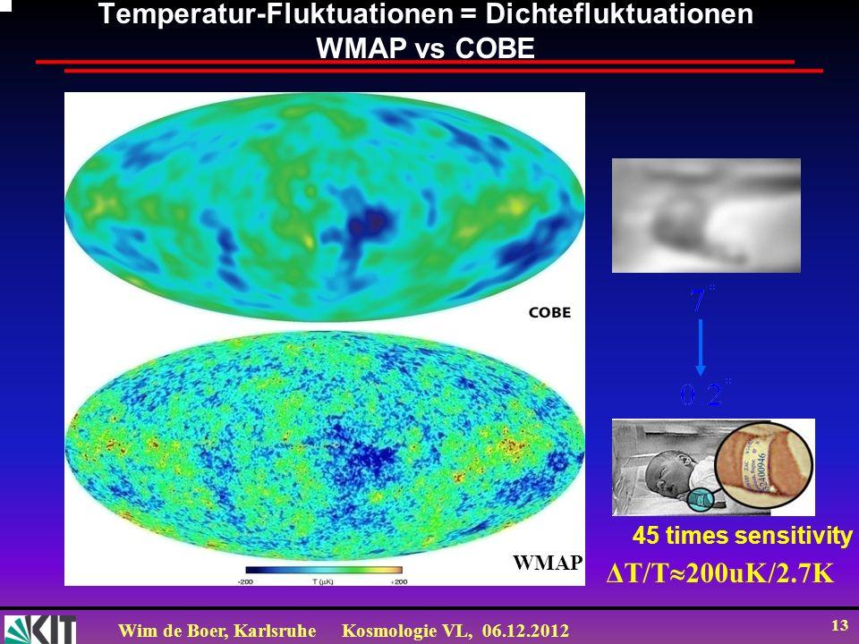 Temperatur-Fluktuationen = Dichtefluktuationen WMAP vs COBE
