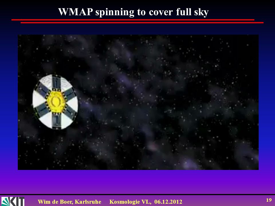 WMAP spinning to cover full sky