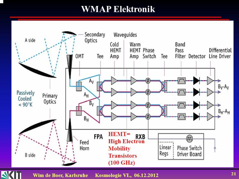 WMAP Elektronik HEMT= High Electron Mobility Transistors (100 GHz)