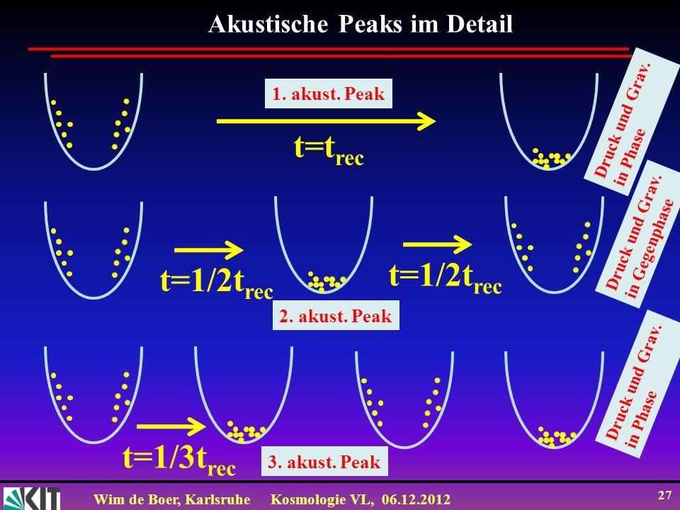 t=trec t=1/2trec t=1/2trec t=1/3trec Akustische Peaks im Detail