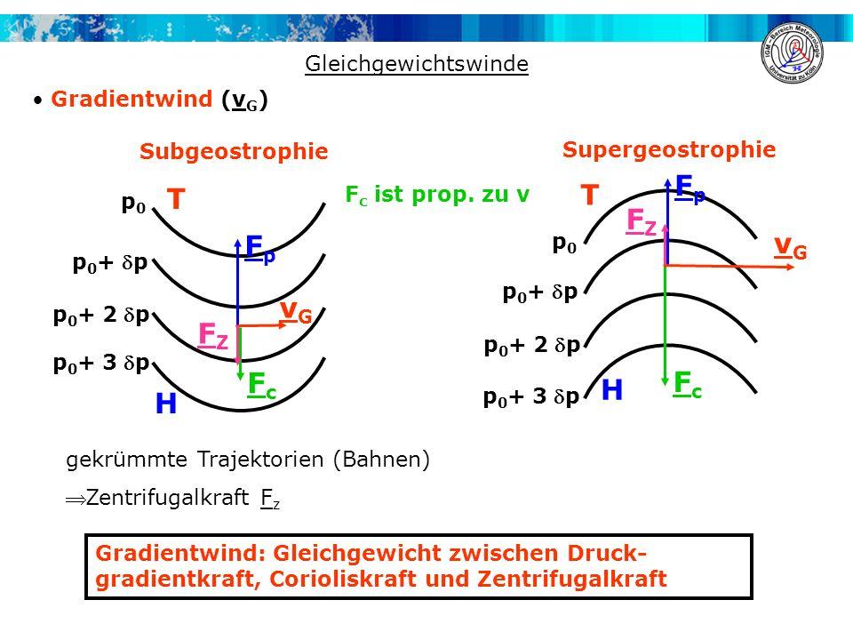 Fp T T FZ Fp vG vG FZ Fc Fc H H Gleichgewichtswinde Gradientwind (vG)