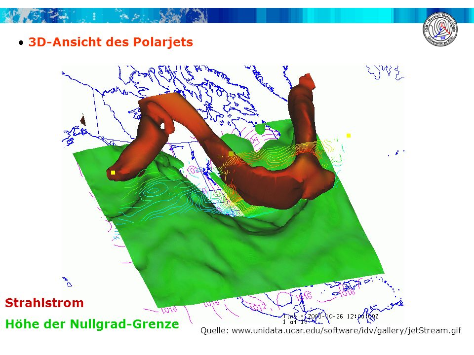 3D-Ansicht des Polarjets