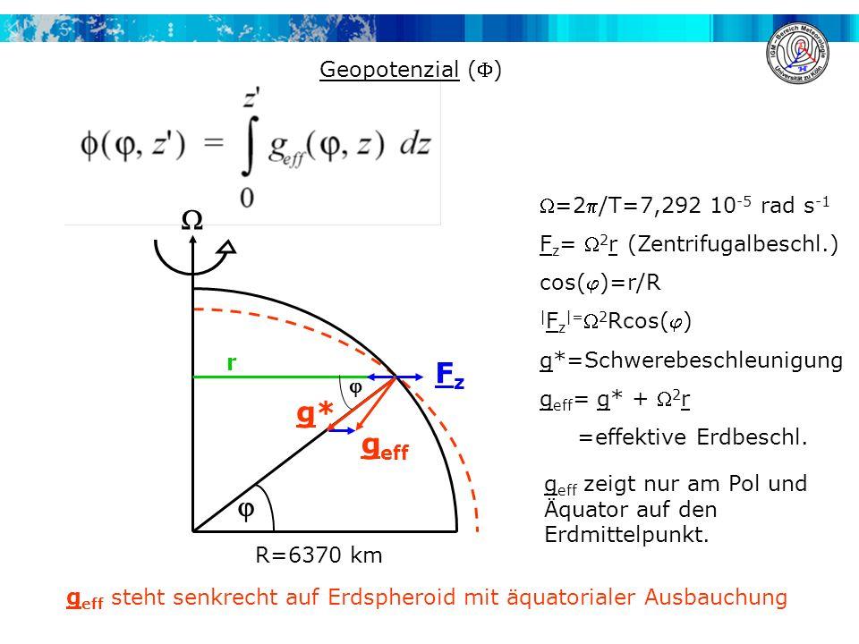  Fz g* geff  Geopotenzial () =2/T=7,292 10-5 rad s-1