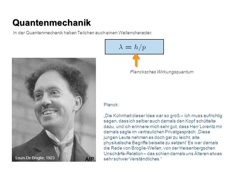 Quantenmechanik In der Quantenmechanik haben Teilchen auch einen Wellencharacter. Plancksches Wirkungsquantum.
